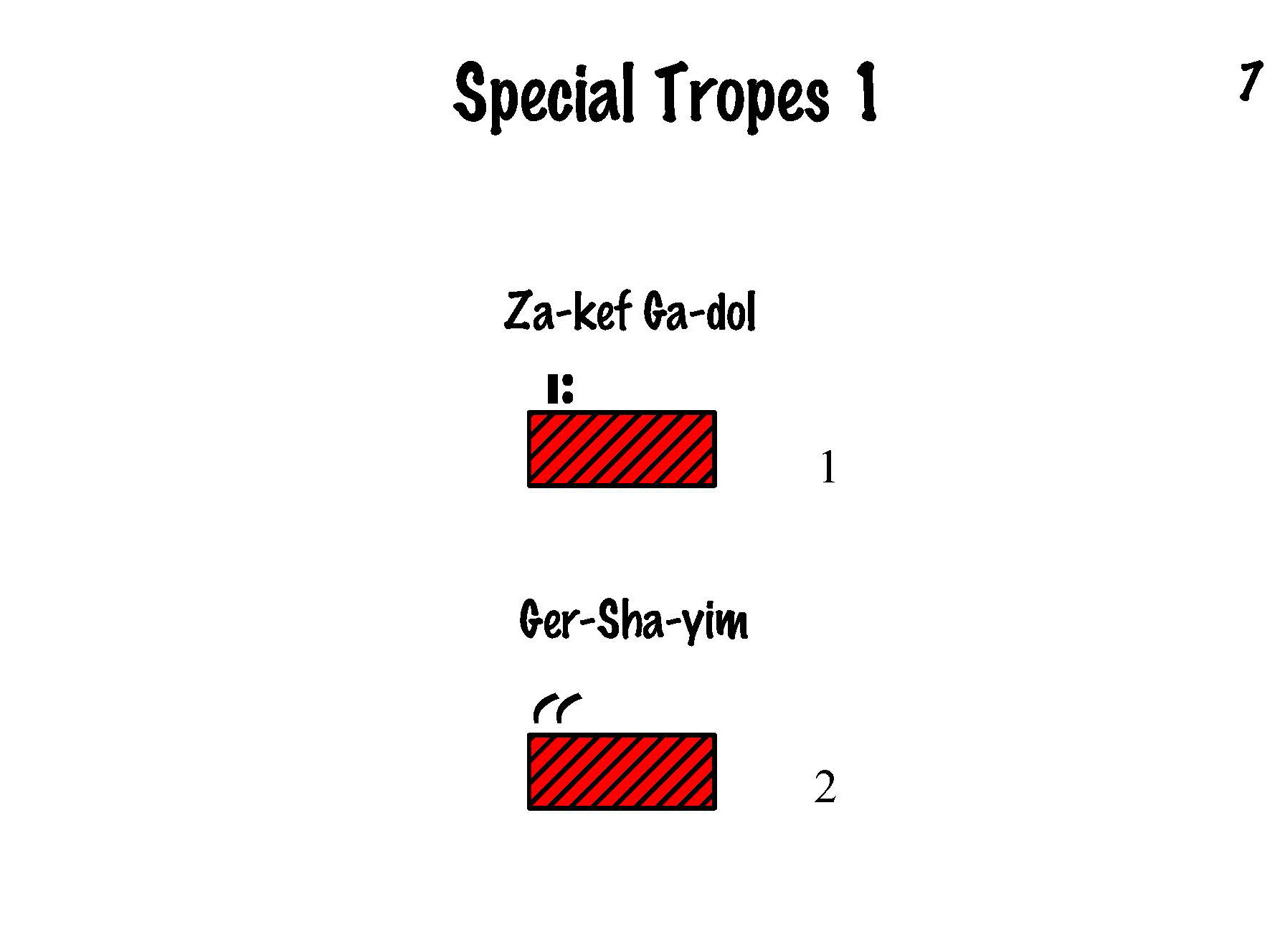 Special Tropes 1