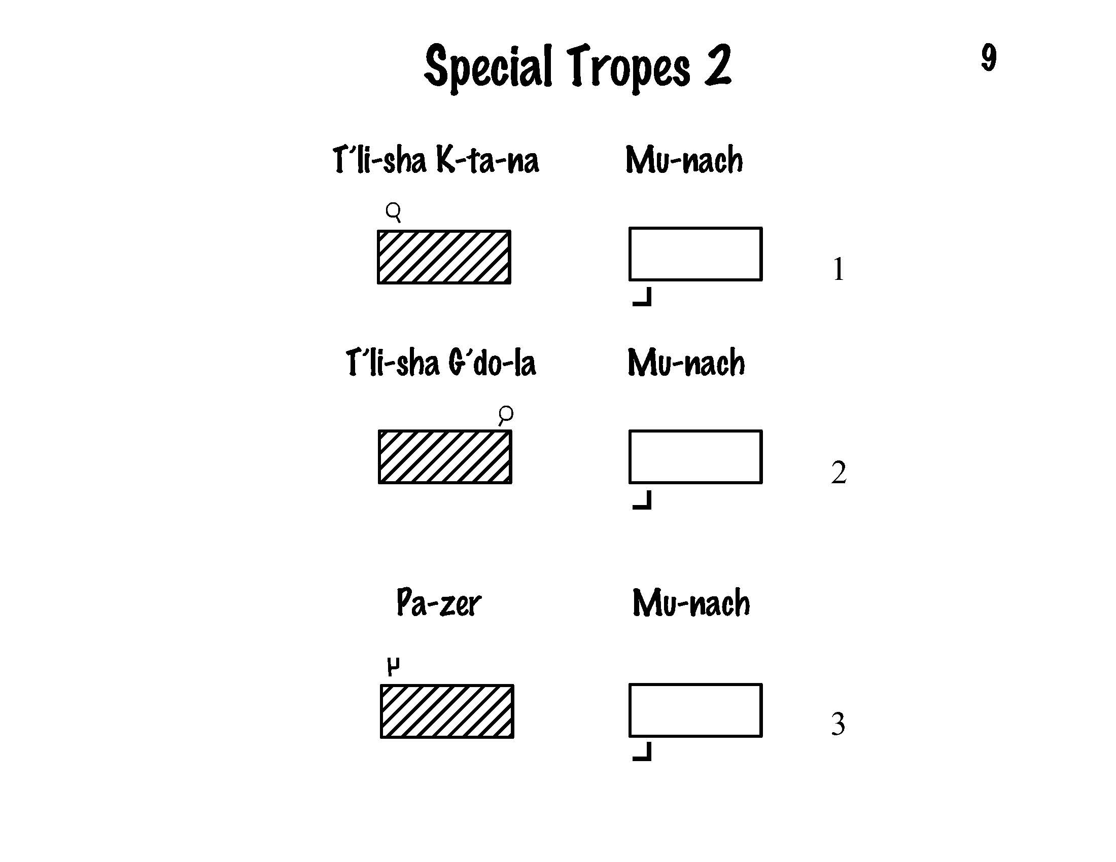 Special Tropes 2